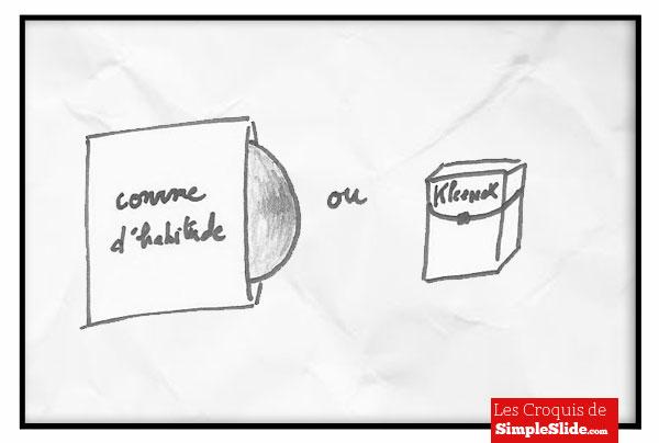 croquis la cloclo theorie simple slide