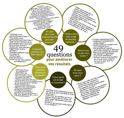49-questions